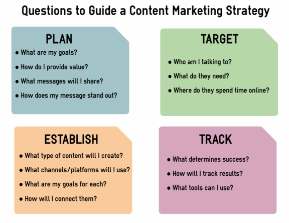 contentmarketingstrategyguide